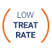 low treat rate